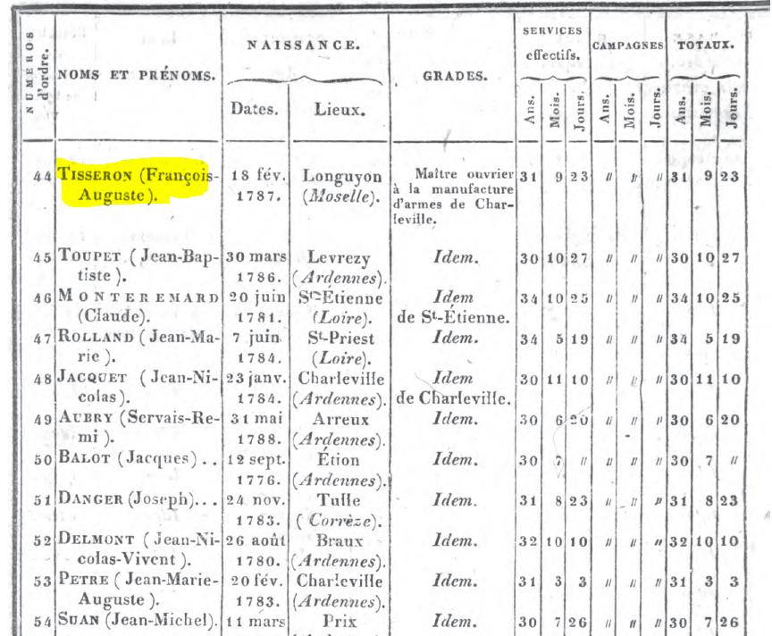 François-Auguste Tisseron contrôleur à la manufacture d'armes de Charleville